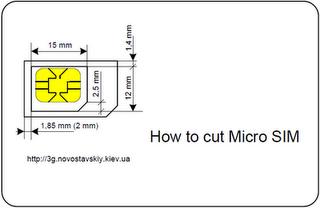 Как в домашних условиях обычную симку сделать микро