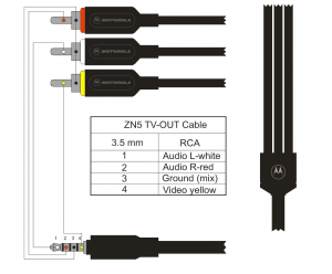 ZN5 TV-OUT Cable
